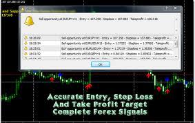get winning pips signal indicator